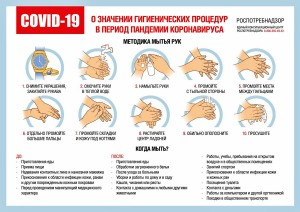 О значении гигиенических процедур в период пандемии кароновируса